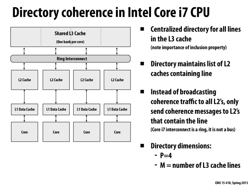 lecture coherence examples 1 lecture 21: types of interfaces: coherent, semi-coherent, and incoherent today's topics • basics of the three types of interfaces: coherent, semi-coherent, and incoherent, and the.