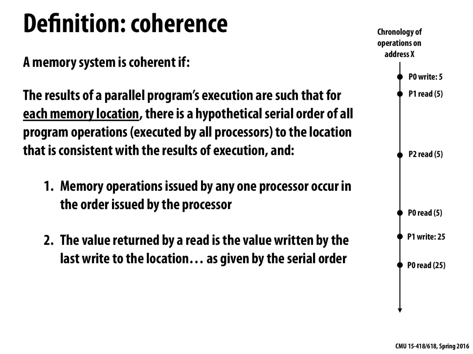 coherent order